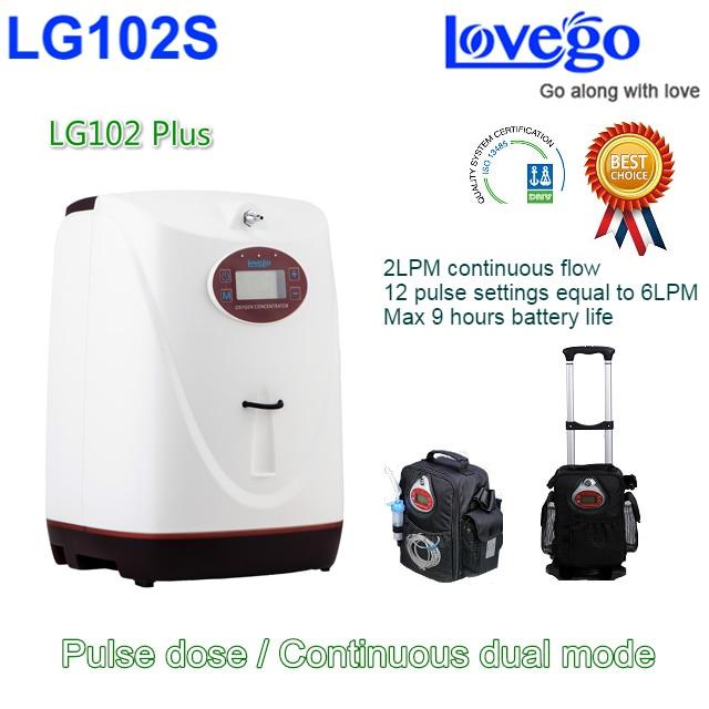 16 heures autonomie de la batterie Lovego mini date 96% saturation en oxygène portable concentrateur d'oxygène avec deux batteries