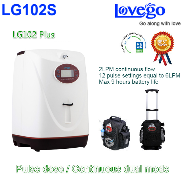 16 hours battery time Lovego mini newest 96% oxygen saturation portable oxygen concentrator with two batteries