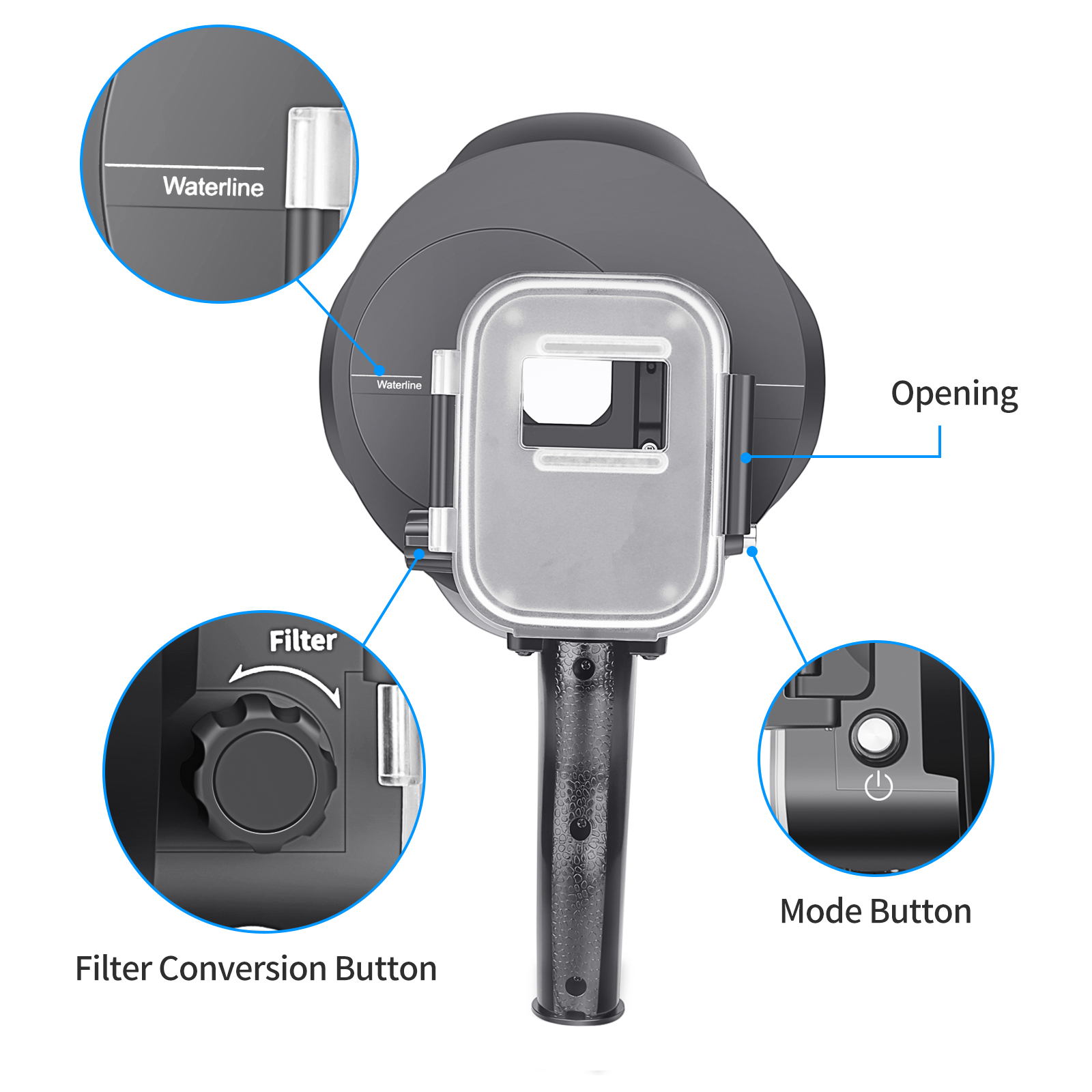 SHOOT buceo Domo Puerto impermeable filtro de la cubierta conmutable Domo para GoPro Hero 7 6 5 negro accesorio subacuático para Go pro 7 6 5 - 2