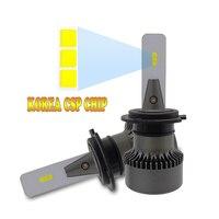 NEW 10000LM Mini H7 LED Car Light Headlight Bulbs 60W H1 LED H8 H9 H11 9005 HB3 9006 HB4 Auto 12V 24V LED Fog Lamps Automobiles