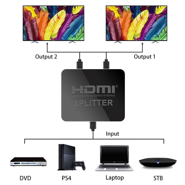 Hdmi Splitter 1 in 2 out 1080p 4K 1×2 HDCP Stripper 3D Splitter Power Signal Amplifier 4K HDMI Splitter For HDTV DVD PS3 Xbox