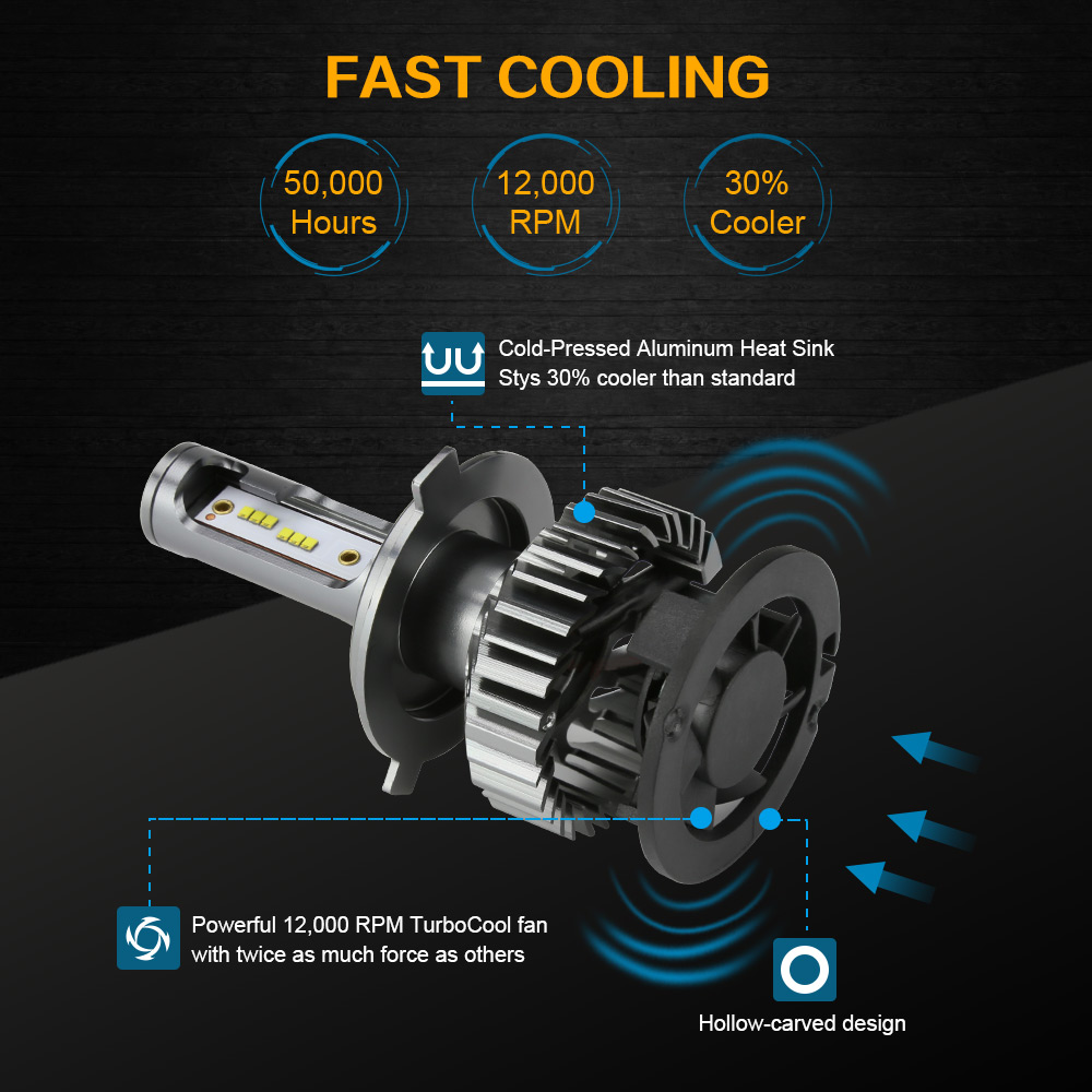 Image 5 - Zdatt H7 LED H4 ZES Car Light Canbus LED Headlight Bulb H1 H8 H9 H11 HB3 9005 9006 HB4 12000LM 100W LED 6000K 12V 24V Auto Lamp-in Car Headlight Bulbs(LED) from Automobiles & Motorcycles