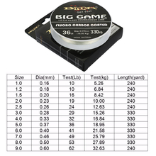 240/330YD Fluorocarbon Fishing Line Transparent Carbon Fiber Lines 10 13 16LB,19 24 29LB 32LB Monofilament Fishing Line