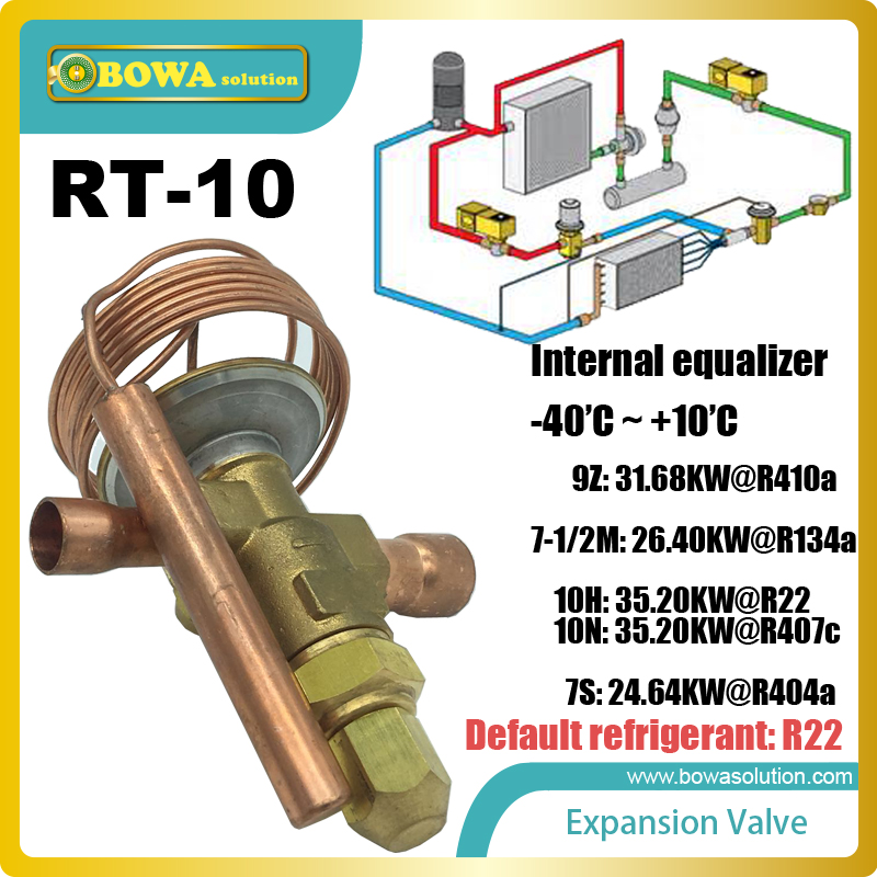 RT-10 thermostatic expansion valves avoid any risk of breakage of the compressor due to compression of the liquid in heat pumpRT-10 thermostatic expansion valves avoid any risk of breakage of the compressor due to compression of the liquid in heat pump