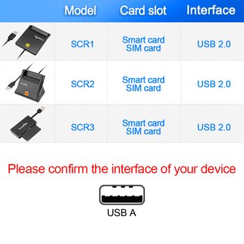 Rocketek USB 2.0 Smart Card Reader CAC ID,Bank card,sim card cloner connector cardreader adapter pc computer laptop accessories.