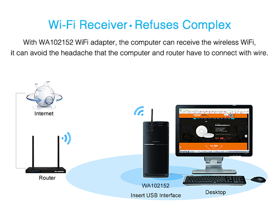 Image 4 - 2019 Mini USB Wifi Adapter 150Mbps 2dB WiFi Dongle Wi fi Receiver Wireless Network Card 802.11b/n/g High Speed wi fi Ethernet-in Network Cards from Computer & Office