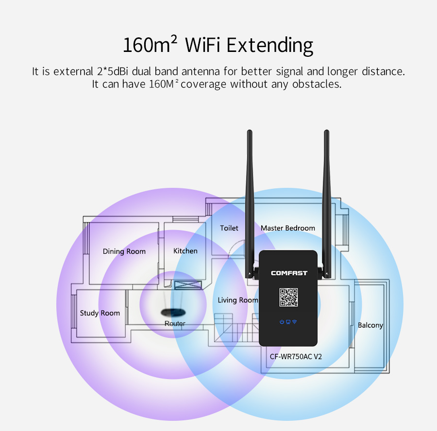comfast antenna router wifi repeater 2 4ghz 2 4ghz 5 8ghz 11ac 750mbps 750mbps dual. Black Bedroom Furniture Sets. Home Design Ideas
