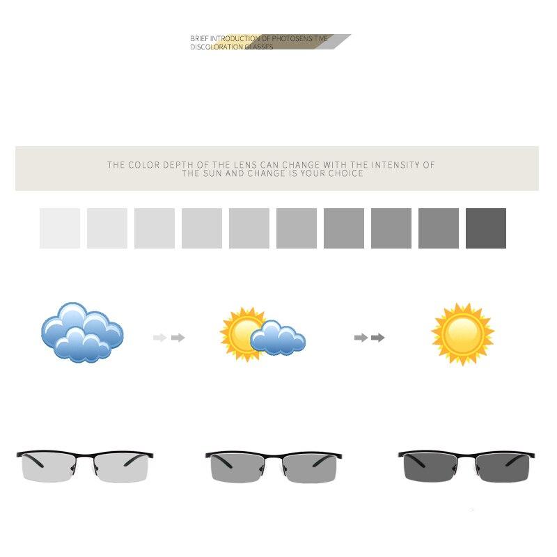 Image 4 - TR90 Reading Glasses  Computer Presbyopic Eyewear Multifocal Progressive Eyeglasses Anti Blue Light Glasses Men-in Men's Reading Glasses from Apparel Accessories