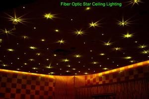Image 5 - 16 ワットきらめき RGBW LED 光ファイバスターの天井ライトキット混合 430 ストランド (0.75 ミリメートル + 1 ミリメートル + 1.5 ミリメートル) * 4 メートルと 28Key RF コントローラ