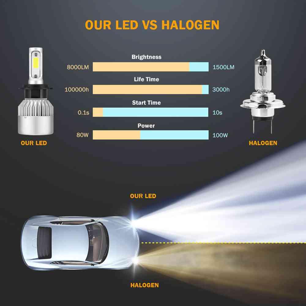 cob car led headlight  (6)