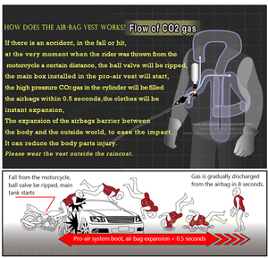 Image 5 - Motorcycle air bag vest Duhan air bag vest moto racing professional advanced air bag system motocross protective airbag cylinder