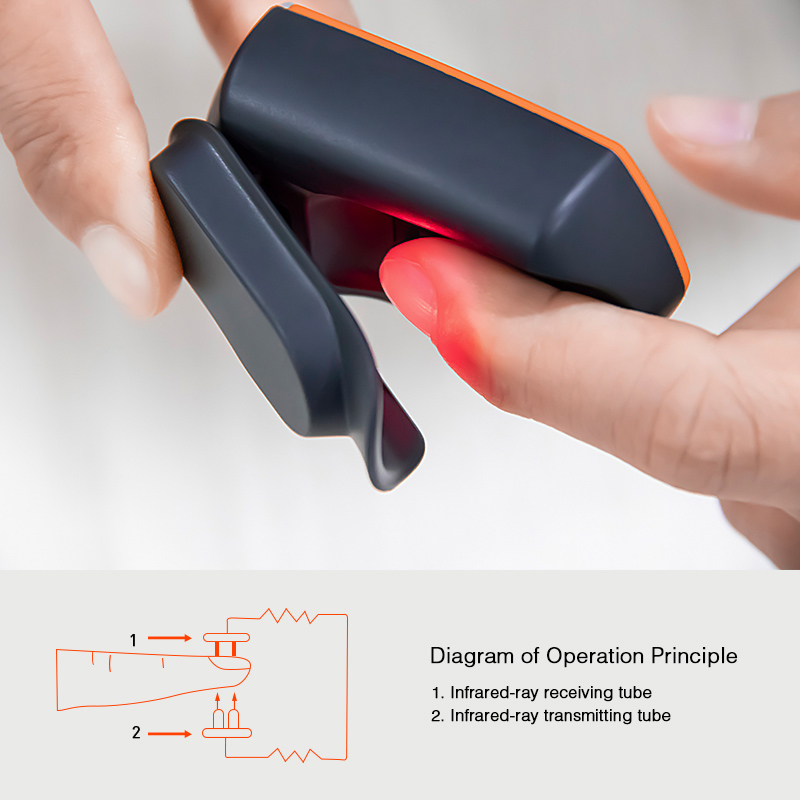 Fingertip Pulse Oximeter Carrying Case and Lithium Battery for SpO2 and Pulse Rate Measurement 4