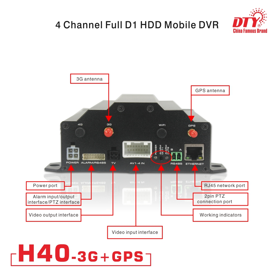 GPS 3g 4ch MDVR/ vehicle mobile dvr with free CMS software with CE ...
