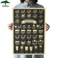 Vintage Poster Wall-Sticker Coffee-Collection-Bars Home-Decoration Kitchen Retro Adornment