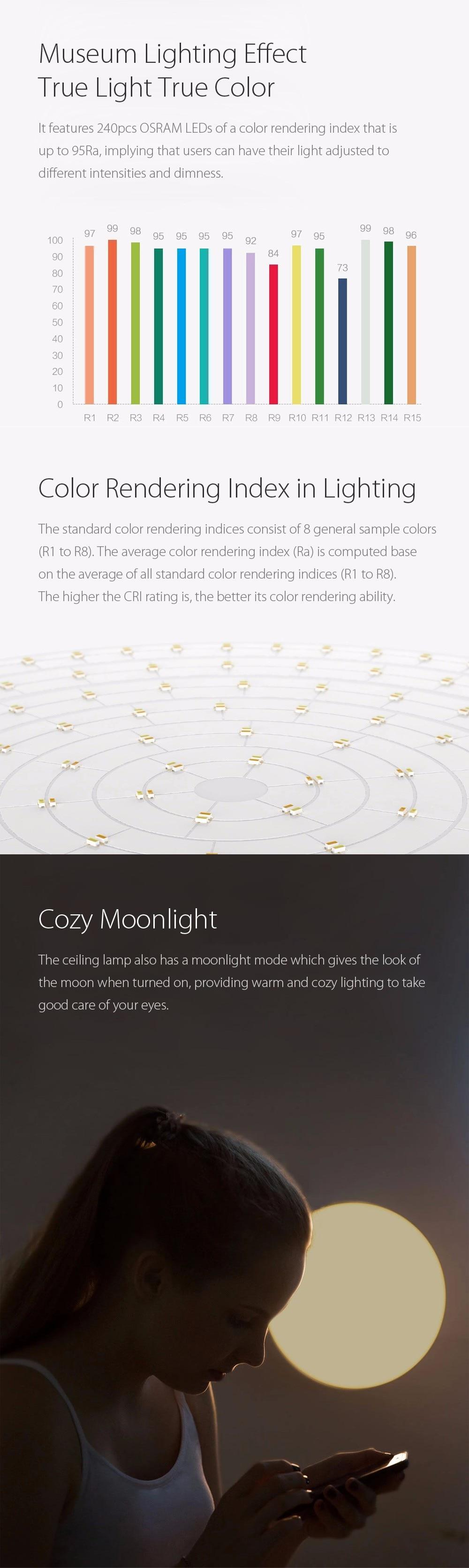 HTB1Q0bYX4rI8KJjy0Fpq6z5hVXaZ Mijia Yeelight Ceiling Light Pro 450/480/650mm Remote APP WIFI Bluetooth Control Smart LED Color IP60 Dustproof Ceiling Lamp