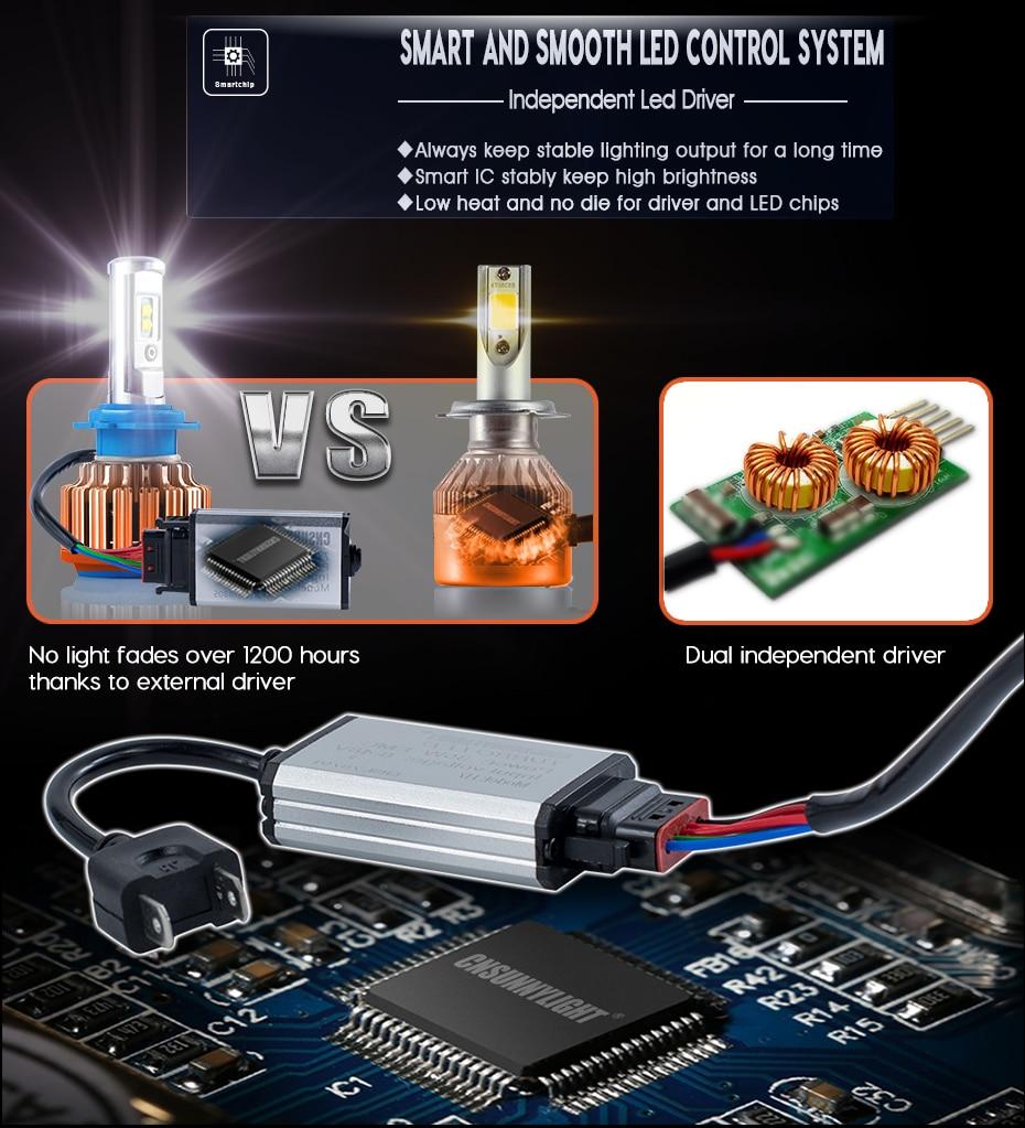 T1 LED CAR HEADLIGHT H4 H7 H11 H1 (14)