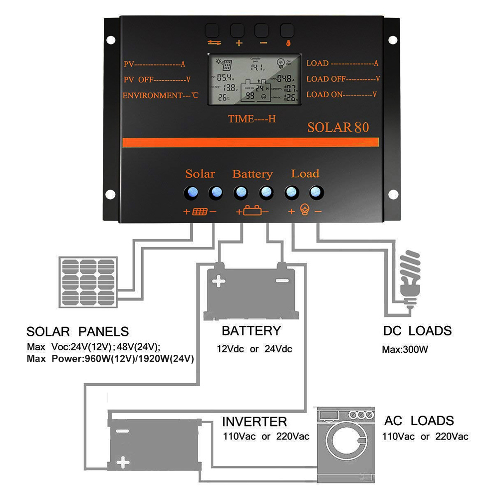 PowMr 50A 60A 80A PWM Solar Charge Controller 12V 24V LCD Display PV Battery With 5V USB Solar Charger Regulator 1920W S60 S80