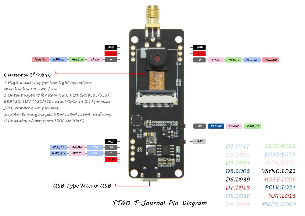 TTGO T-Journal ESP32 Camera esp32 OV2640 Camera Module Development Board SAM Wifi 3dbi Antenna 0.91 OLED ESP32 Camera BoardTTGO T-Journal ESP32 Camera esp32 OV2640 Camera Module Development Board SAM Wifi 3dbi Antenna 0.91 OLED ESP32 Camera Board