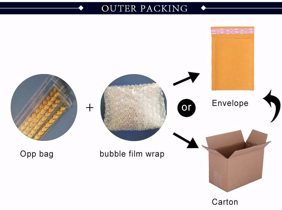OUTERPACKING
