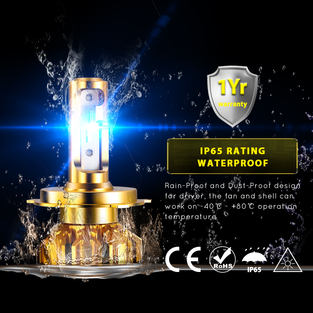 Image 5 - Mini Super Bright Car Headlight H7 H4 H11 led H1 LED bulb HB3 9005 HB4 9006 H3 H8 60W 12000lm Auto Bulb Headlamp 6500K car Light-in Car Headlight Bulbs(LED) from Automobiles & Motorcycles