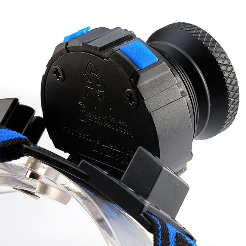 Faróis de Led farol farol cabeça lâmpadas tocha Ângulo do Feixe : 180°