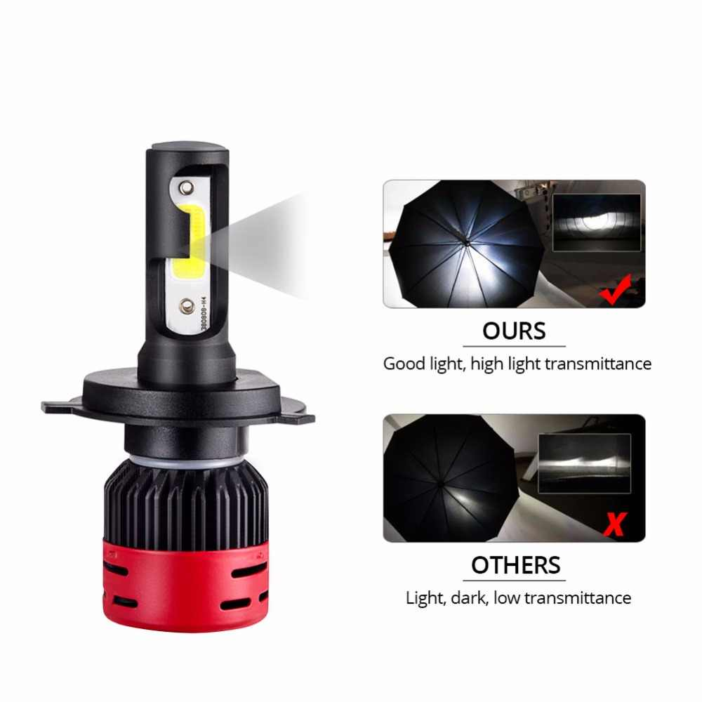 2PCS COB  H11 H7 Led H4 Car Headlights Bulbs 6500K H8 H1 HB3 9005 HB4 9006 HIR2 9012 50W 3D 360 degree Automotive Fog Lights
