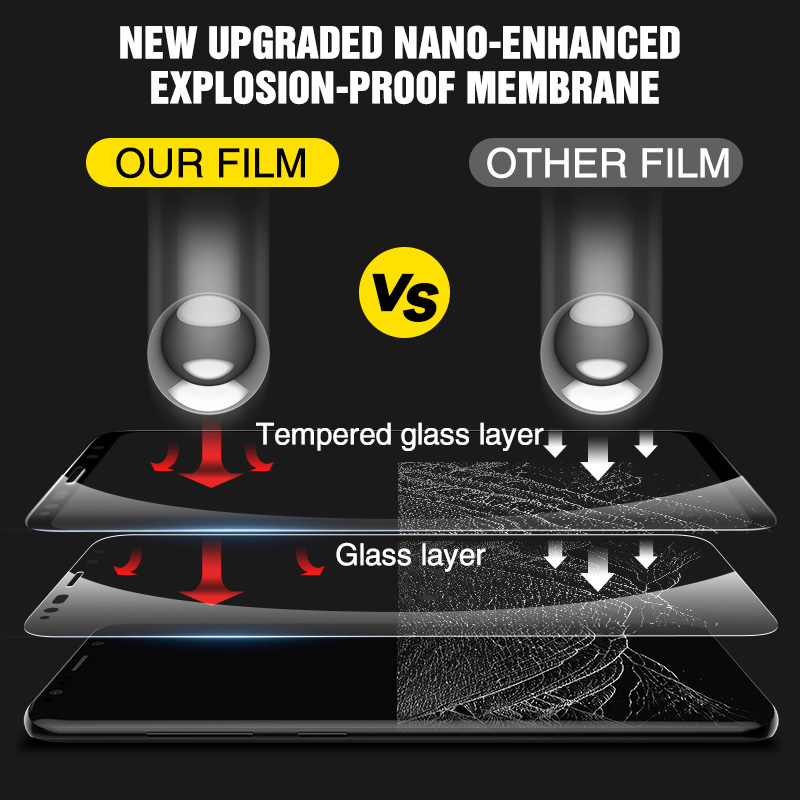 Image 5 - 111D Full Curved Tempered Glass For Samsung Galaxy S9 S8 Plus Note 9 8 Screen Protector On Samsung S7 S6 Edge S9 Protective Film-in Phone Screen Protectors from Cellphones & Telecommunications