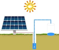 DECEN 576W DC Solar Water Pump Built In MPPT Controller For Solar Pump System Adapting Water