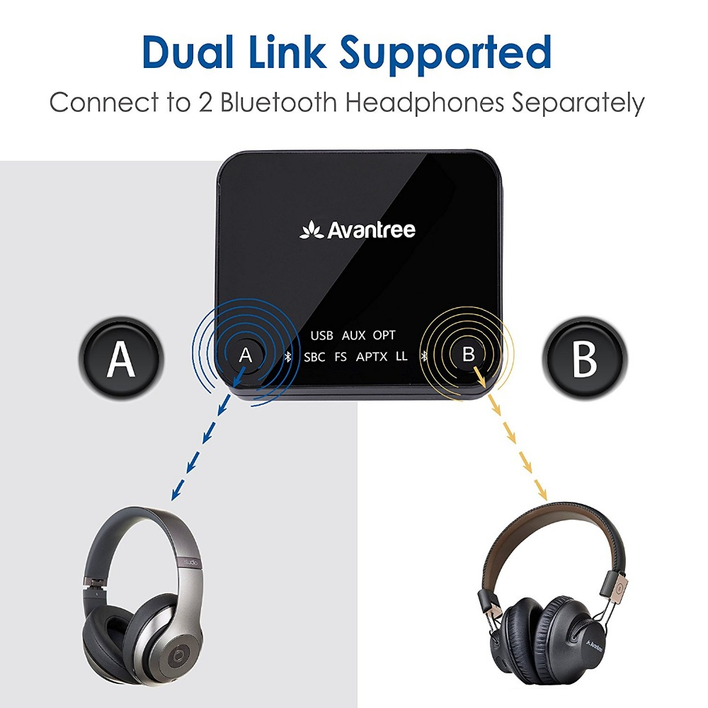 Image 3 - Avantree Dual Link aptX Low Latency supported transmitter with LED, TX Bluetooth Transmitter for TV Bluetooth Audio Adapter-in Wireless Adapter from Consumer Electronics