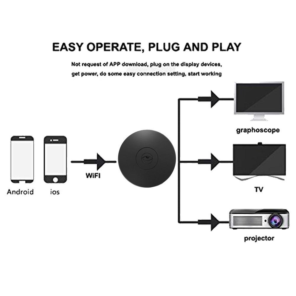 Unterhaltungselektronik 1080 P Airplay Mirroring Media Streaming H.265 Tv-stick Hdmi Display Dongle Empfänger Adapter Wifi Bildschirm Push Für Iphone