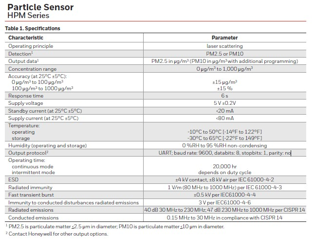 PM2 5 sensor HONEYWELL HPMA115S0-TIR laser pm2 5 air quality detection  sensor module Super dust dust sensors PMS5003 G5G1G3G7G10