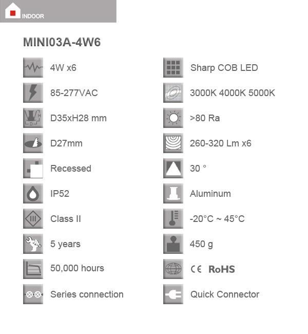 MINI03A-4W6-03