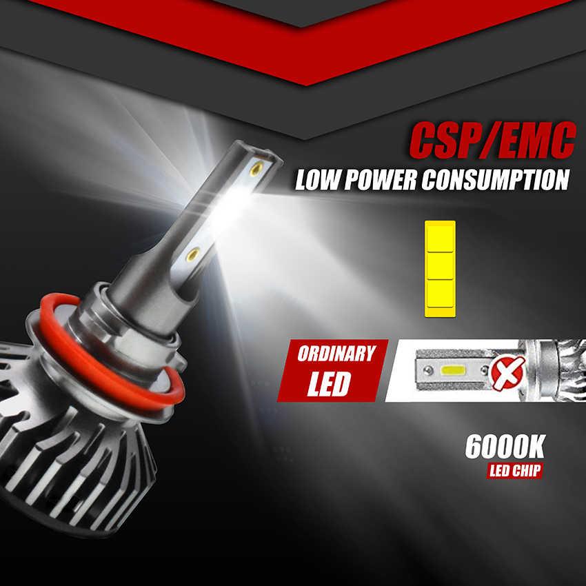 TXVSO8 H7 LED headlight bulbs 6000K CSP chips 10000Lm fog lights Tubor led lampen 12V H1 H4 H11 9005 9006 headlamp For Passat B6