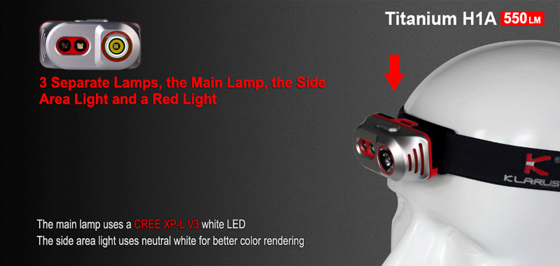 headlamp led