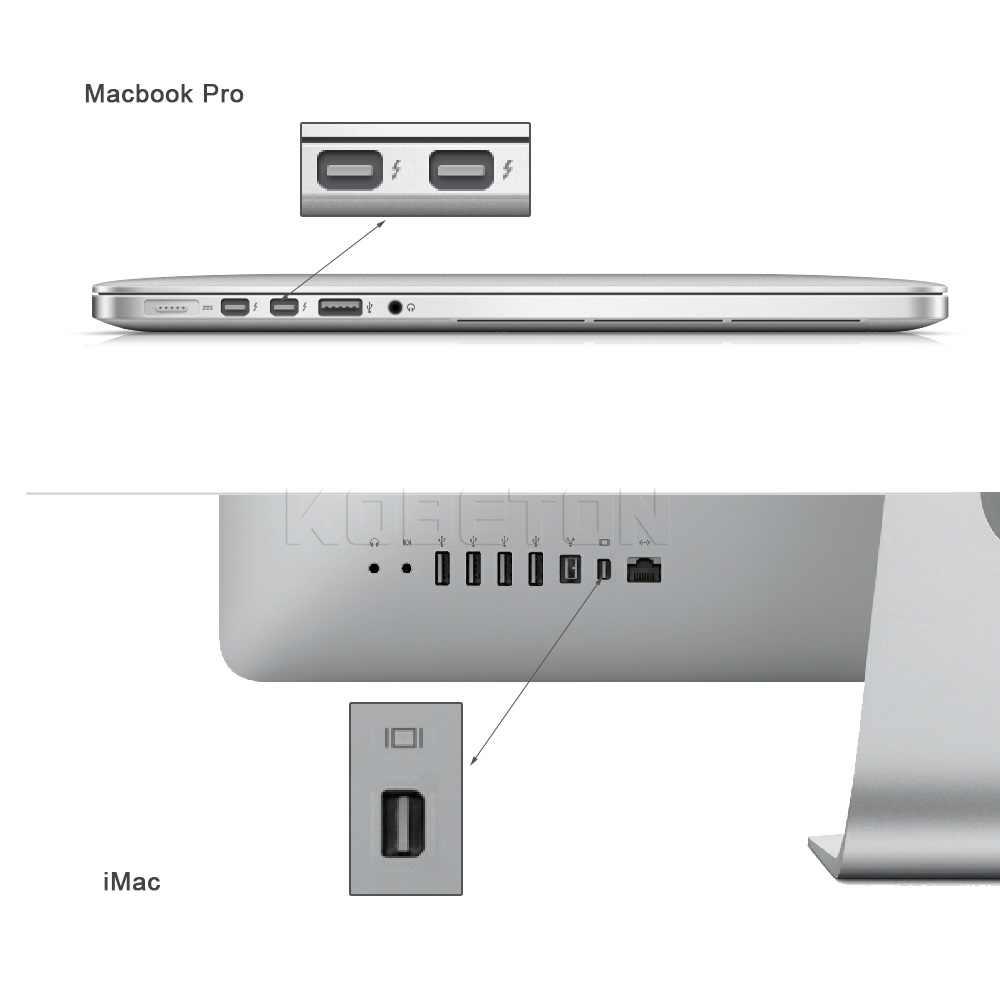 Kebidu nuevo Mini DP a HDMI adaptador de puerto de pantalla USB macho a HDMI hembra convertidor de Cable para Apple Mac aire Pro