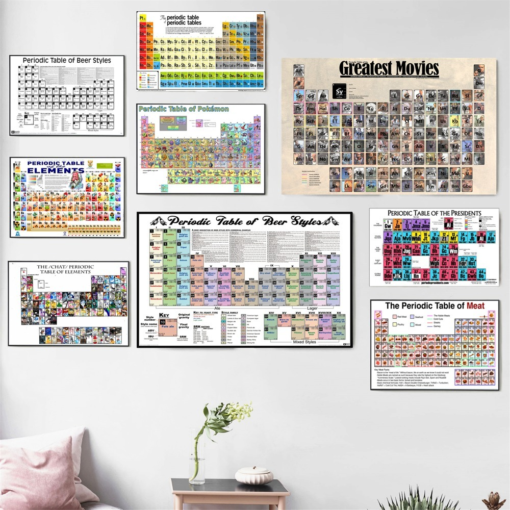 US $6.46 51% OFF|Periodic Table Of Design Ideas Poster And Print Canvas Art  Painting Wall Pictures For Living Room Decoration Home Decor No Frame-in ...
