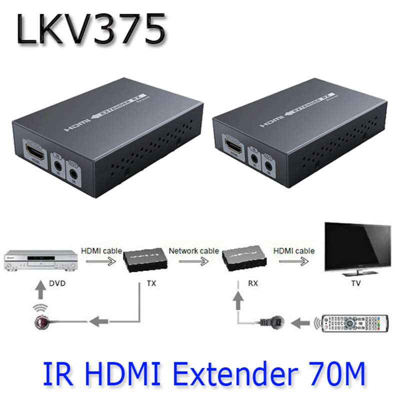 LKV375 Real 4K*2K 3D 1080P Hdbaset HDMI Extender Over Single Cat Cable Up To 70m Extends HDMI IR Remot Repeater Cat5e/Cat6/Cat 80 channels hdmi to dvb t modulator hdmi extender over coaxial