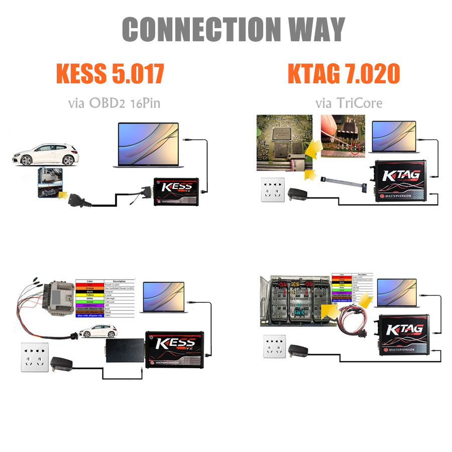 cheapest KESS V2 53 V5 017 V2 KTAG V7 020 SW2 25 EU Version New 4LED Red PCB ECU Programming Tool KESS 5 017 K TAG 7 020 Unlimited Token