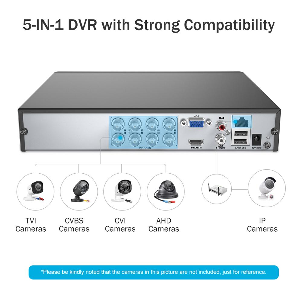 ANNKE 8CH HD 3MP 5in1 HD TVI CVI AHD IP Security DVR Recorder H 265 Visual  Alarm Email Motion Detection
