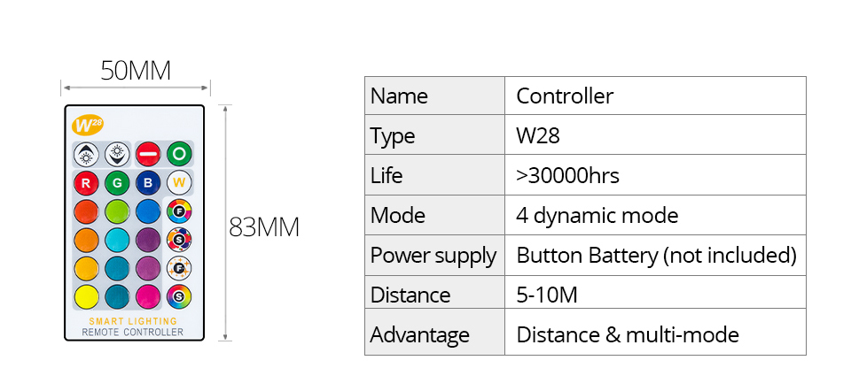 85-265V E27 LED Lamp RGB 15W Bluetooth APP Wifi Control Smart Bulb 10W RGBW RGBWW Light Bulb IR Remote Control Home Lighting (36)