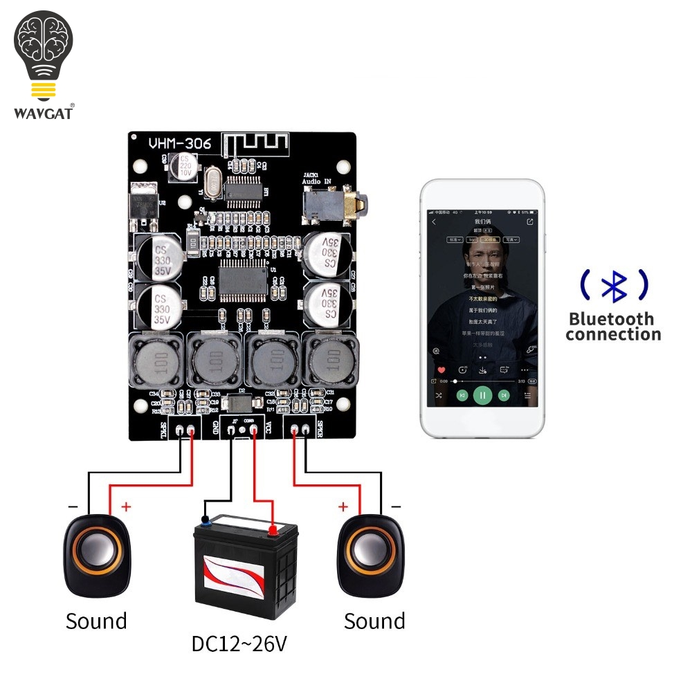 TPA3118 2x30W 9-26V DC Stereo Audio Bluetooth 4.2 Digital Power Amplifier Board Diy Toys Model Amplificador Amplifiers D3-001