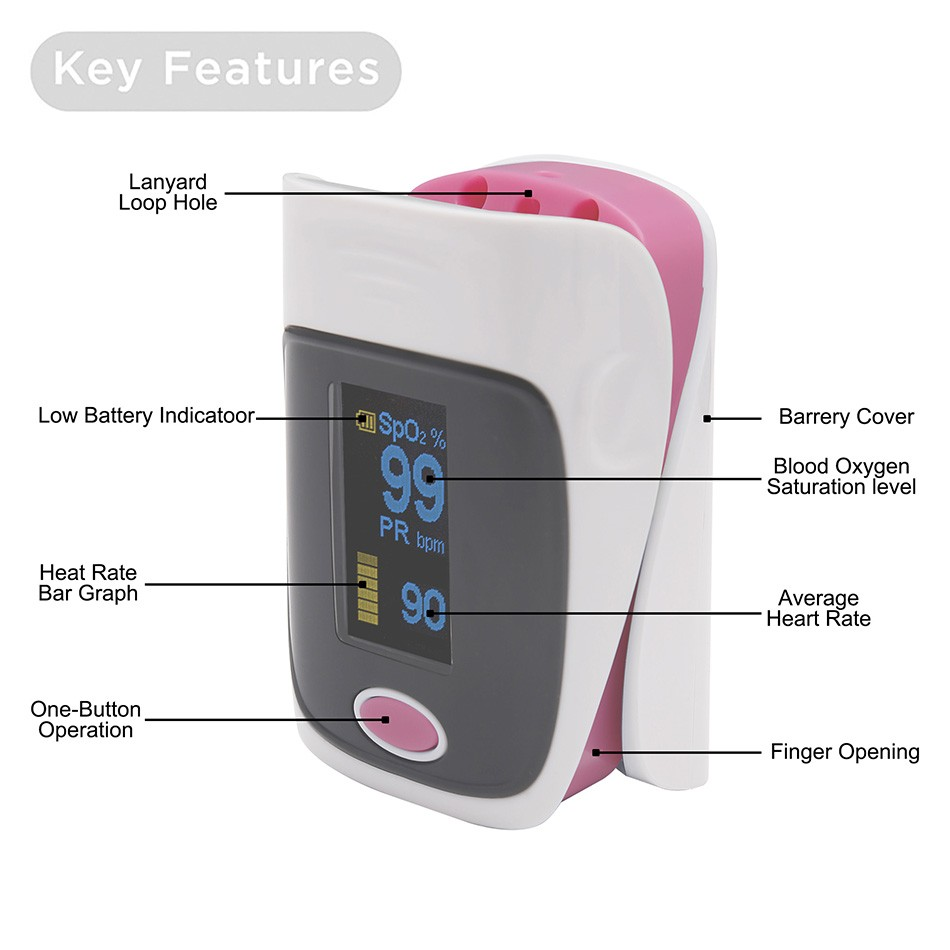 Image 3 - Fingertip finger Pulse Oximeter Blood Oxygen Saturation Hear Rate Monitor cardiac Detector Adult Medical Instruments Health Care-in Blood Pressure from Beauty & Health