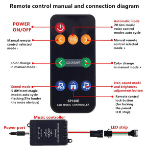 Image 2 - 5 20m Kit WS2811 striscia LED digitale 12V Dream Color 30LEDs RGB LED Strip Light Set con adattatore di alimentazione Controller musicale SP106E