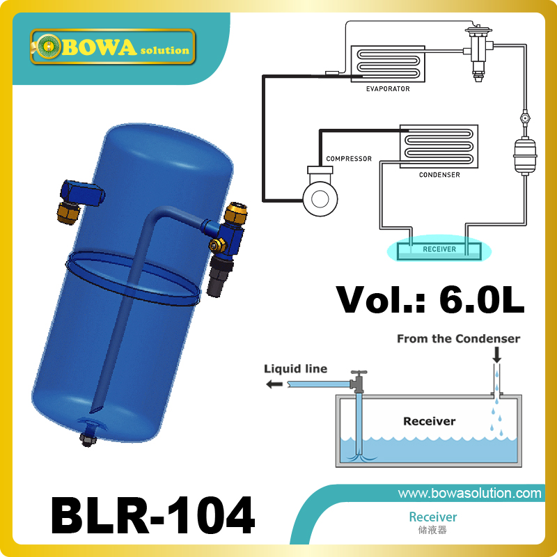 6.0L liquid efrigerant receiver tank with rotalock valve connection are installed in water chiller replace carly receivers 2 9l liquid efrigerant receiver tank with rotalock valve are installed in monoblock refrigeration units