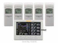 Estación meteorológica inalámbrica con 5 sensores, 5 canales, color de la pantalla, registrador de datos, conectar a PC
