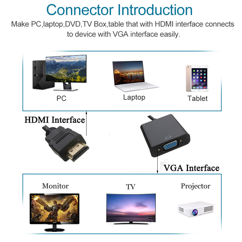 1080P HDMI to VGA Adapter Cable HDMI to VGA Converter Adapter for PS3 PS4  Laptop TV Box HDTV XBOX with Audio Cable