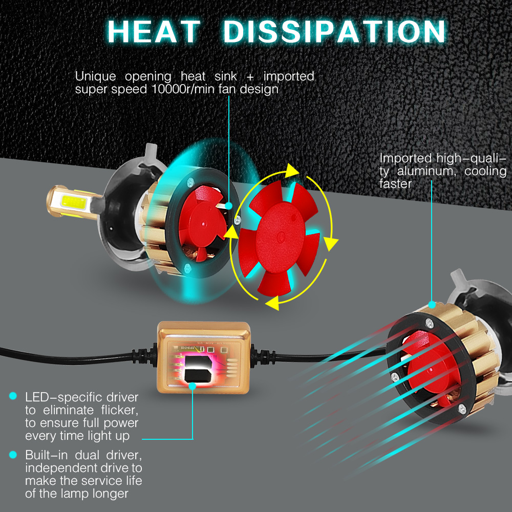 Canbus-fan-heat-disipation