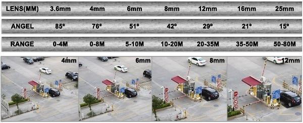 CCTV 6 мм объектив камеры наблюдения F1.2 объектив 53 градусов широкоугольный ИК плата CCTV объектив камеры видеонаблюдения