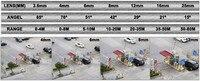 10 шт./новый лот 3.6 мм совета видеонаблюдения объективным объективным 80 градусов для widows безопасности камера бесплатная доставка
