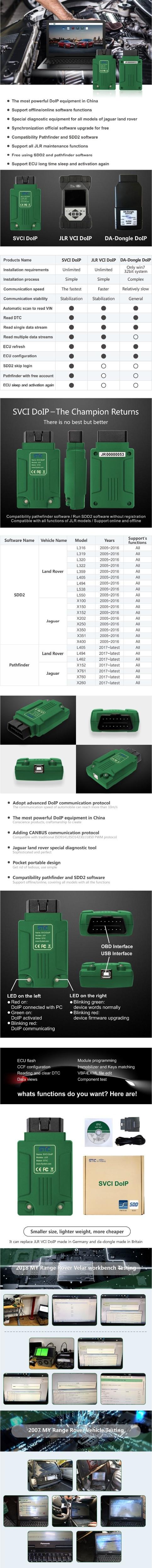 SVCI DoIP产品详情页-en